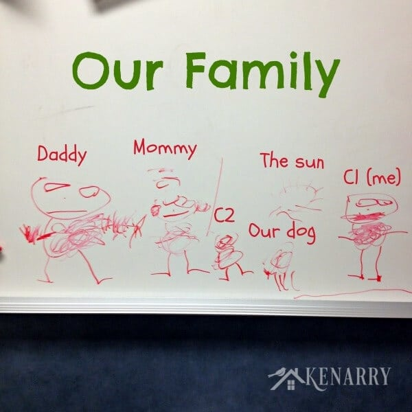 Our family - Ideas for the Home by Kenarry®