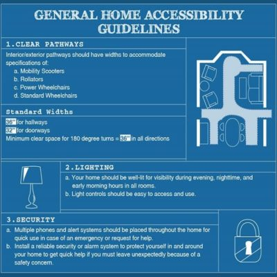 Great tips and ideas for how to make your home wheelchair accessible!
